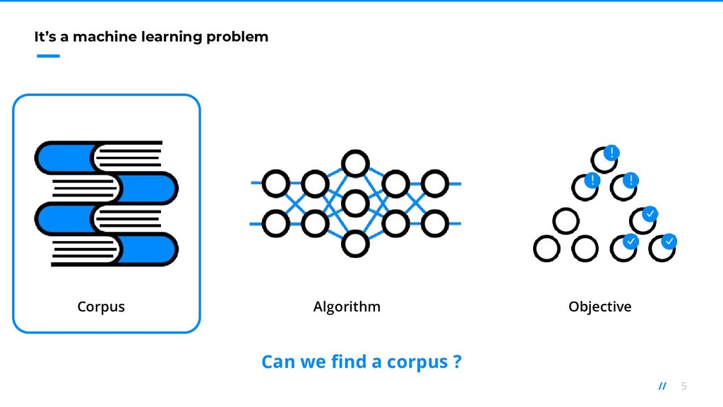 5 // It's a machine learning problem Corpus Alg...
