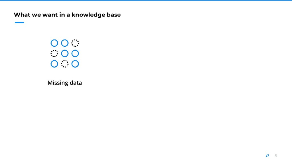 9 // Missing data What we want in a knowledge b...