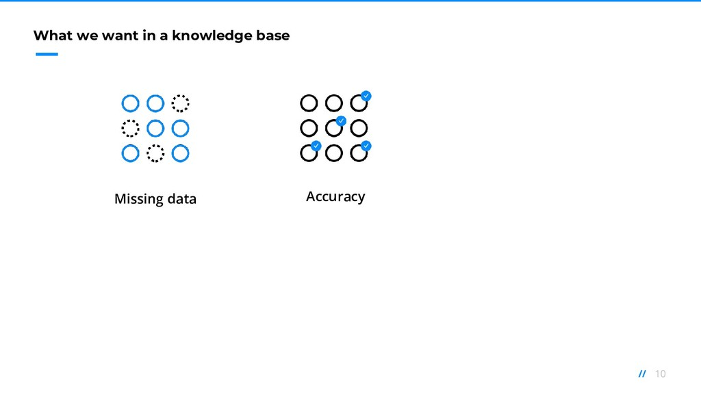 10 // Missing data What we want in a knowledge ...