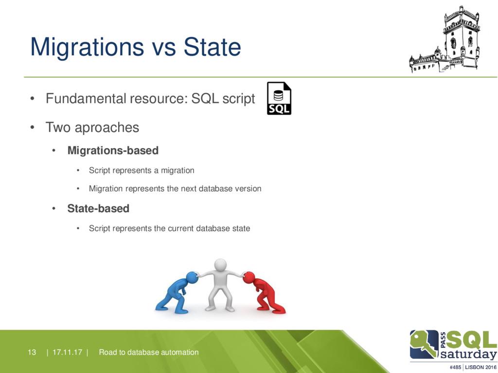 Migrations vs State • Fundamental resource: SQL...