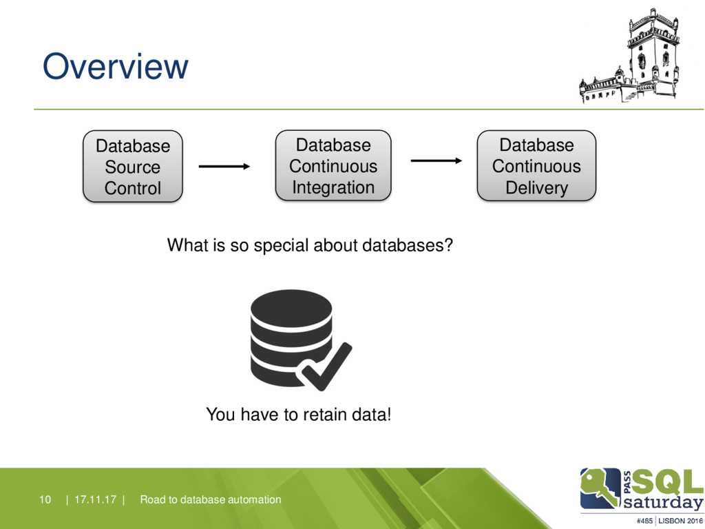 Overview Road to database automation 10   17.11...