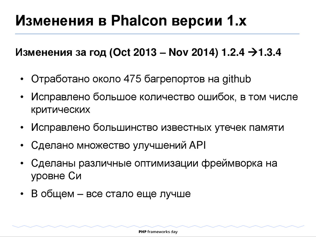 Изменения за год (Oct 2013 – Nov 2014) 1.2.4 1...