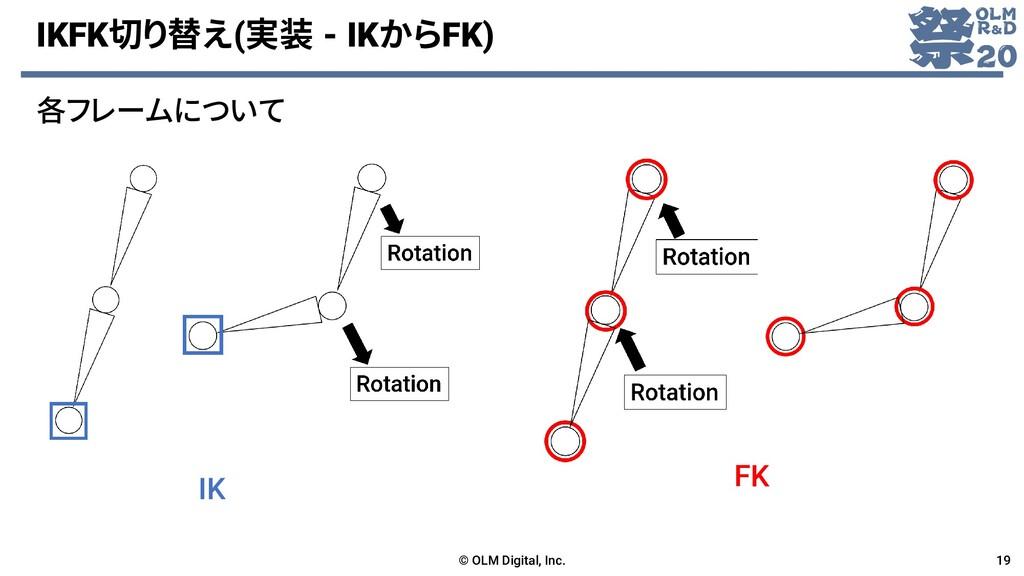 IKFK切り替え(実装 - IKからFK) © OLM Digital, Inc. 19 FK...