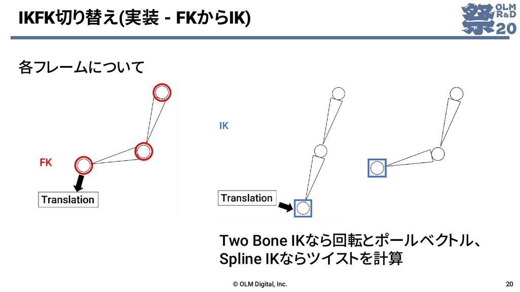 IKFK切り替え(実装 - FKからIK) © OLM Digital, Inc. 20 Tw...