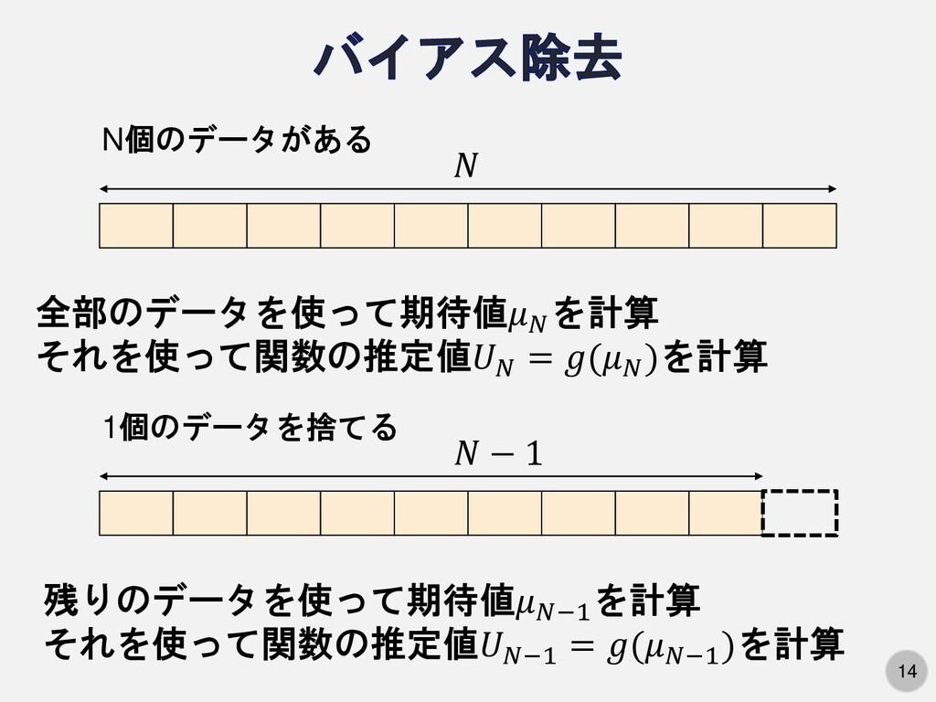 14 N個のデータがある 𝑁 全部のデータを使って期待値𝜇𝑁 を計算 それを使って関数の推定値...