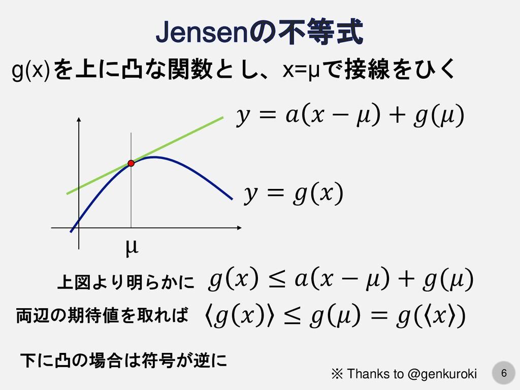 6 μ g(x)を上に凸な関数とし、x=μで接線をひく 𝑦 = 𝑎 𝑥 − 𝜇 + 𝑔(𝜇) ...