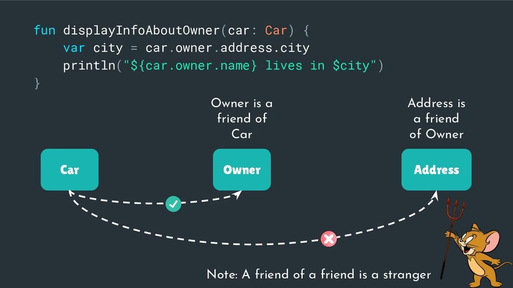 fun displayInfoAboutOwner(car: Car) { var city ...