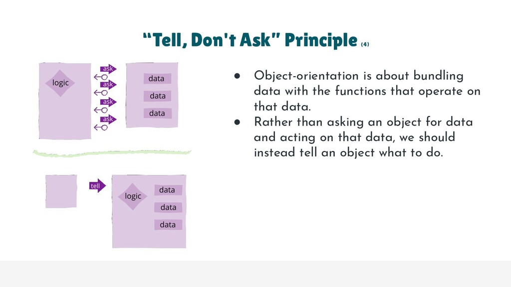 """""""Tell, Don't Ask"""" Principle (4) ● Object-orient..."""
