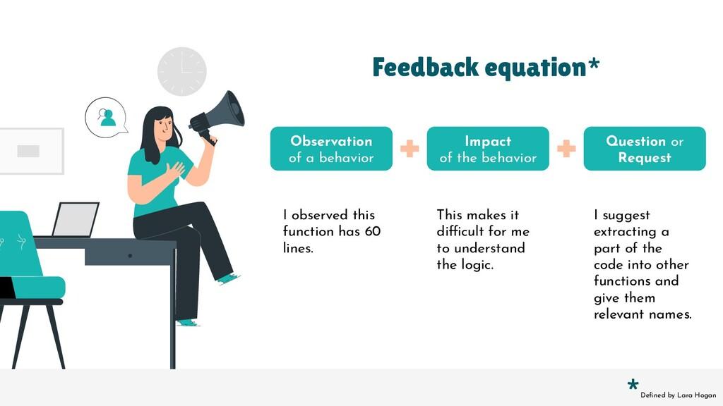 Feedback equation* Observation of a behavior Im...