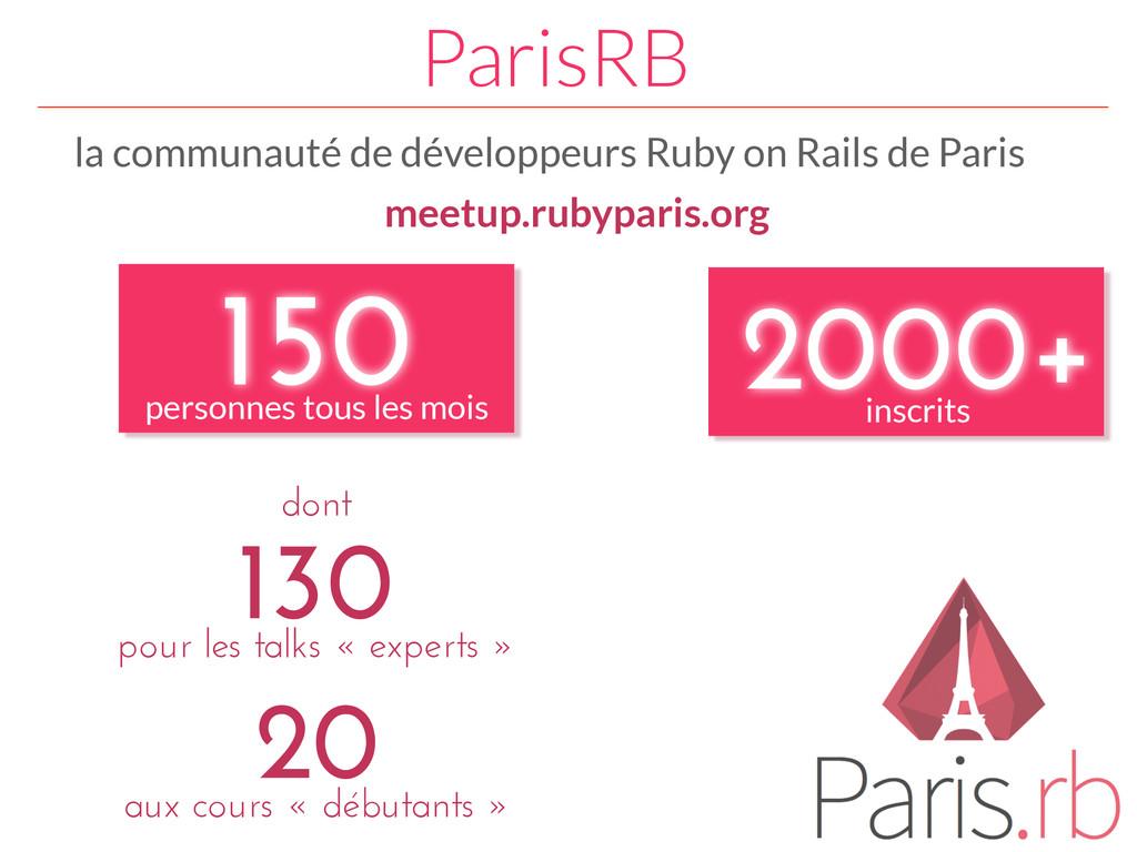 ParisRB meetup.rubyparis.org la communauté de d...