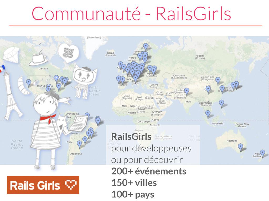 Communauté - RailsGirls RailsGirls pour dévelop...