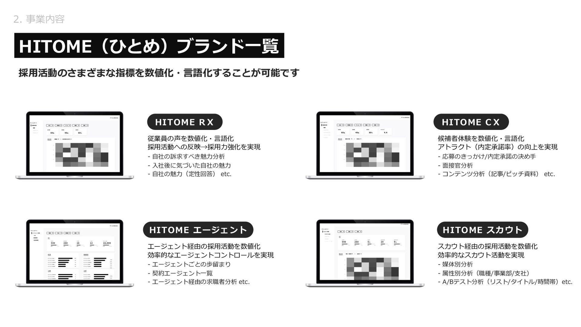 2. 事業紹介 - 採⽤DX HeaRメソッドを⽤いた採⽤⽀援 マーケティング思考・デザイン思...