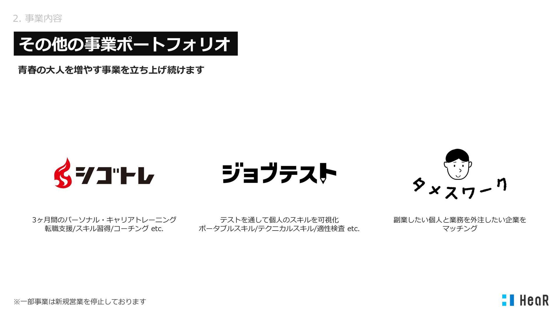 2. 事業紹介 – シゴトレ 新しく⽣まれた市場にbetする RIZAPを⽪切りに多くの「無形...
