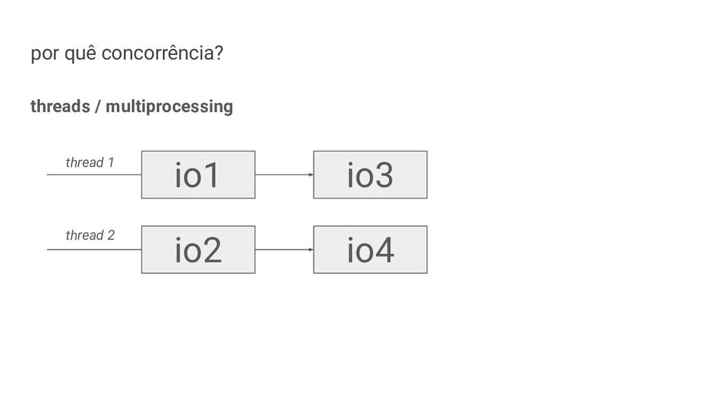 por quê concorrência? threads / multiprocessing...