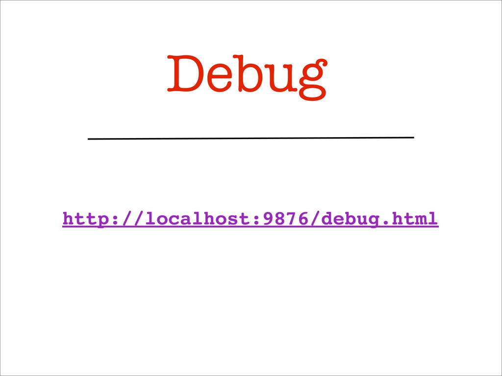 Debug http://localhost:9876/debug.html