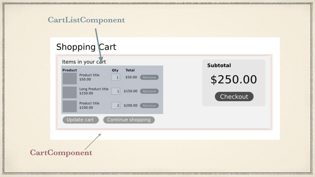 CartComponent CartListComponent