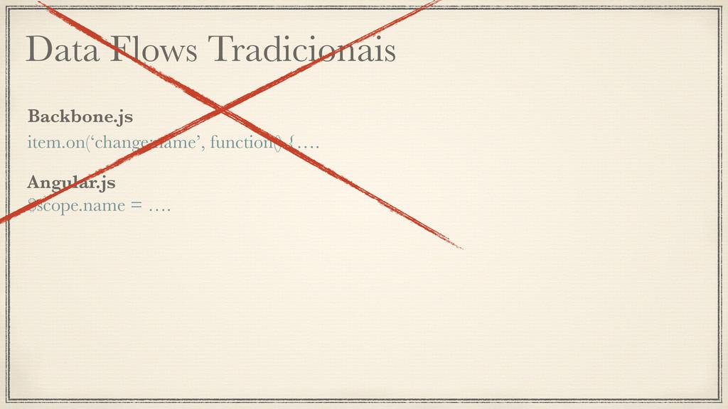 Data Flows Tradicionais item.on('change:name', ...
