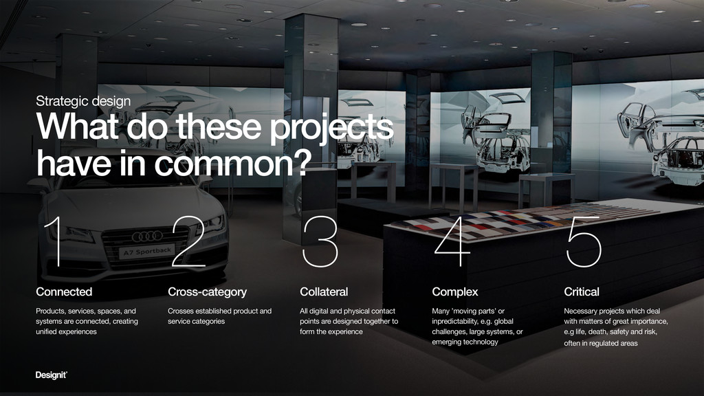 1 Connected Products, services, spaces, and sys...