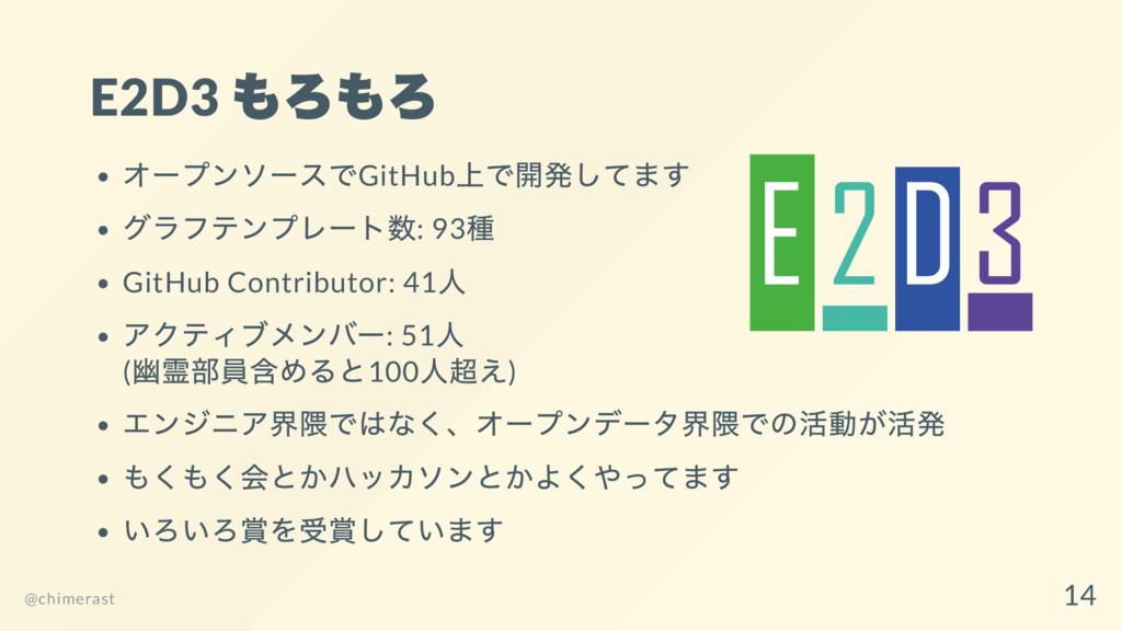 E2D3 もろもろ オー プンソー スでGitHub 上で開発してます グラフテンプレー ト数...
