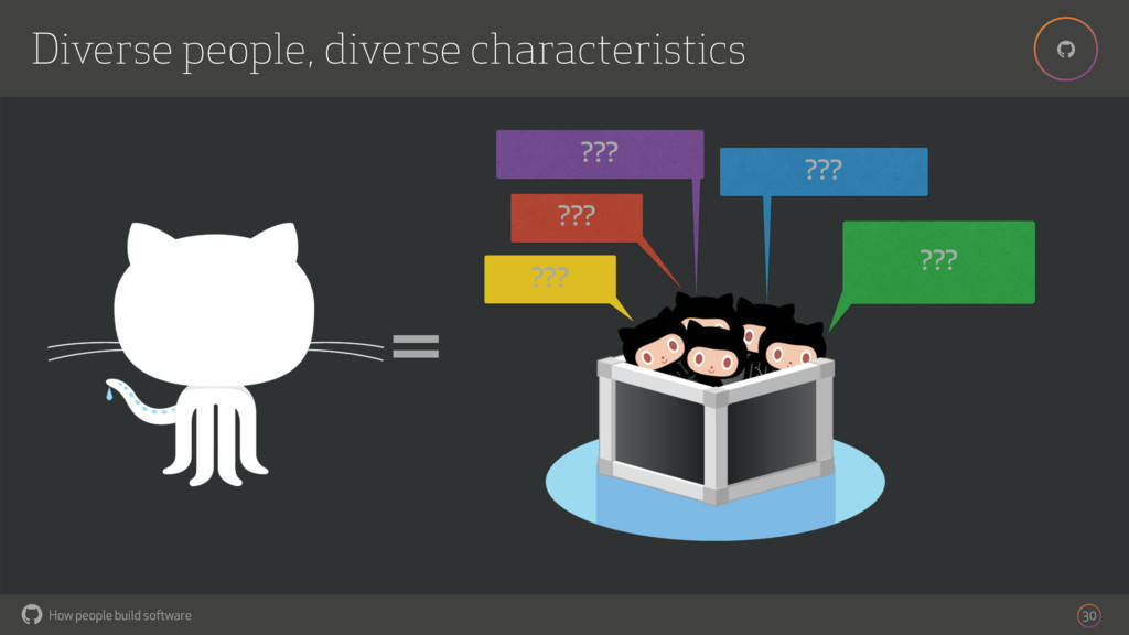 How people build software ! ! Diverse people, d...