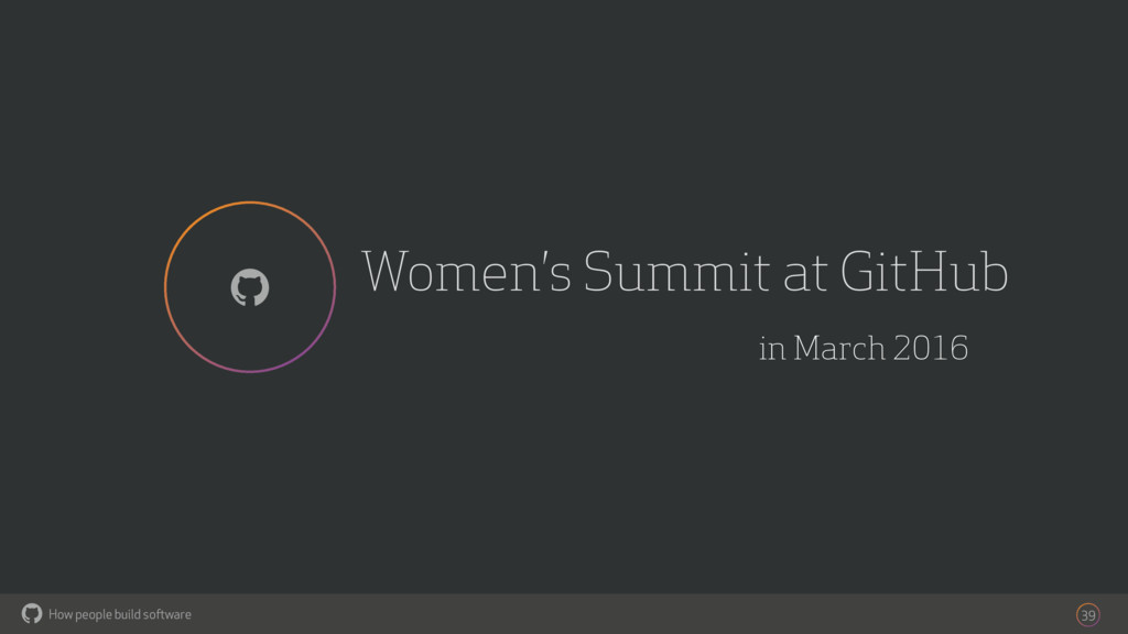 How people build software ! Women's Summit at G...