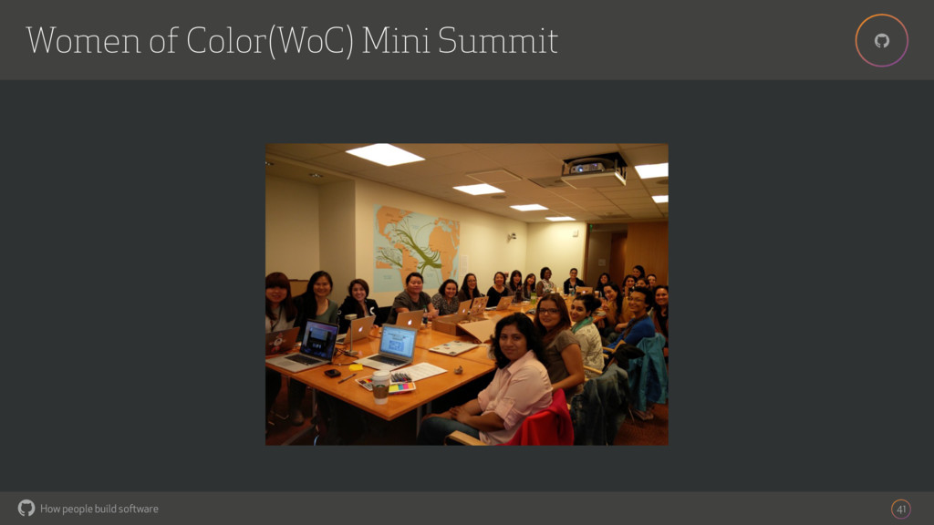 How people build software ! ! Women of Color(Wo...