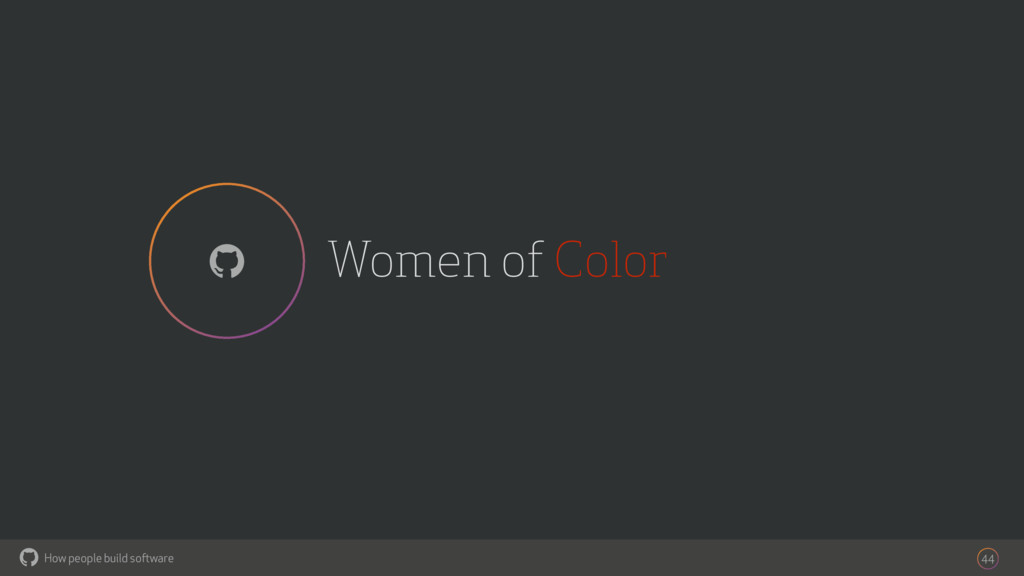 How people build software ! Women of Color 44 !