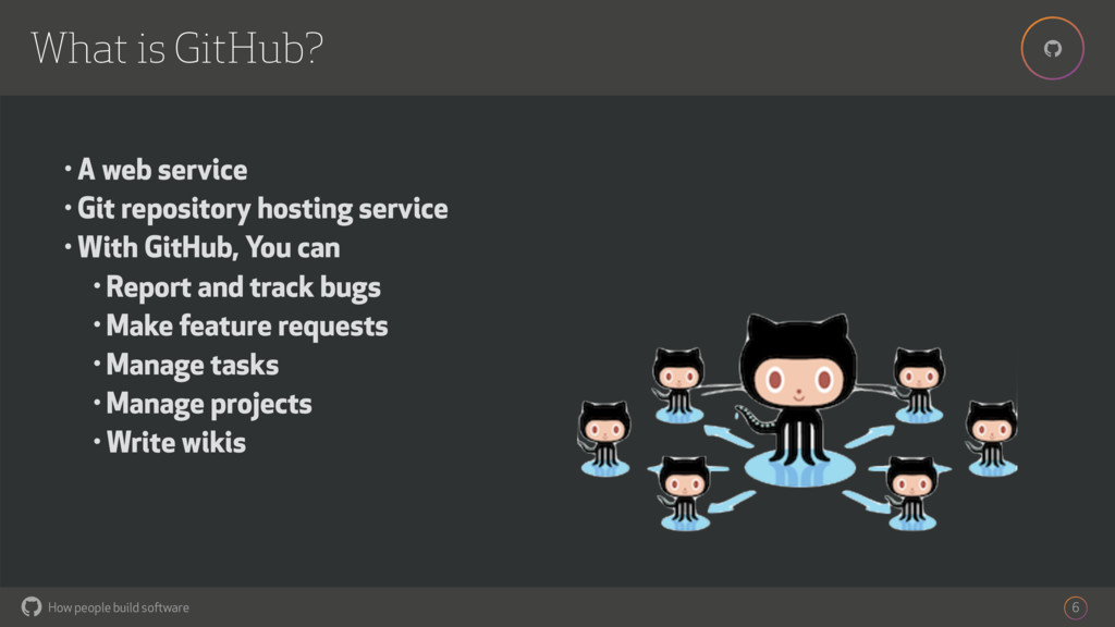 How people build software ! ! What is GitHub? 6...