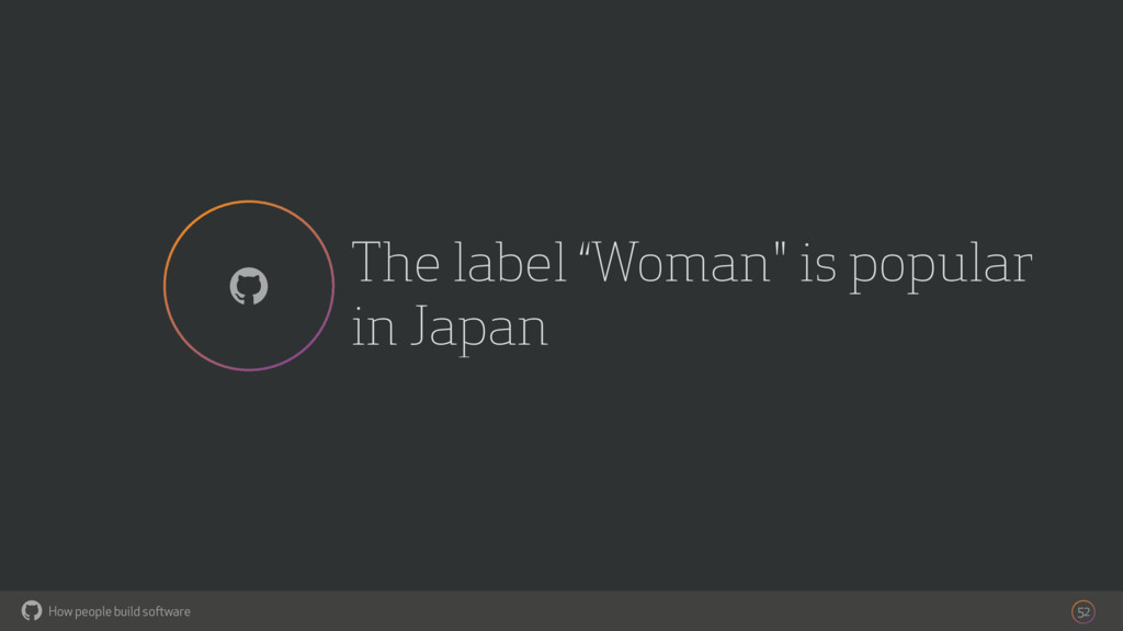 "How people build software ! The label ""Woman"" i..."