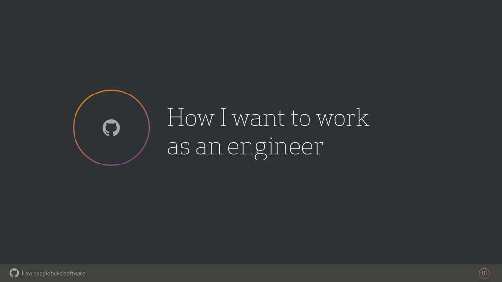 How people build software ! How I want to work ...