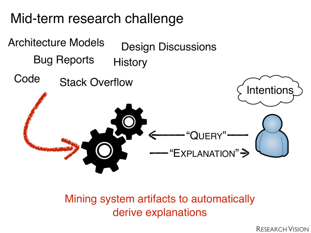 Mining system artifacts to automatically derive...