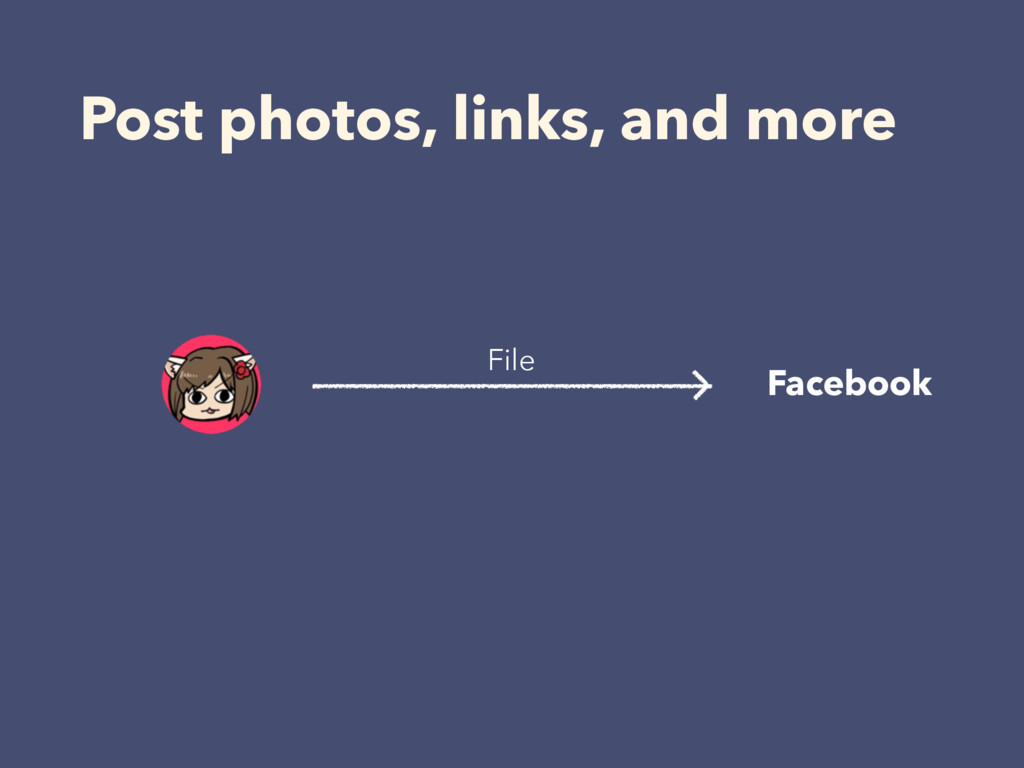 Post photos, links, and more Facebook File
