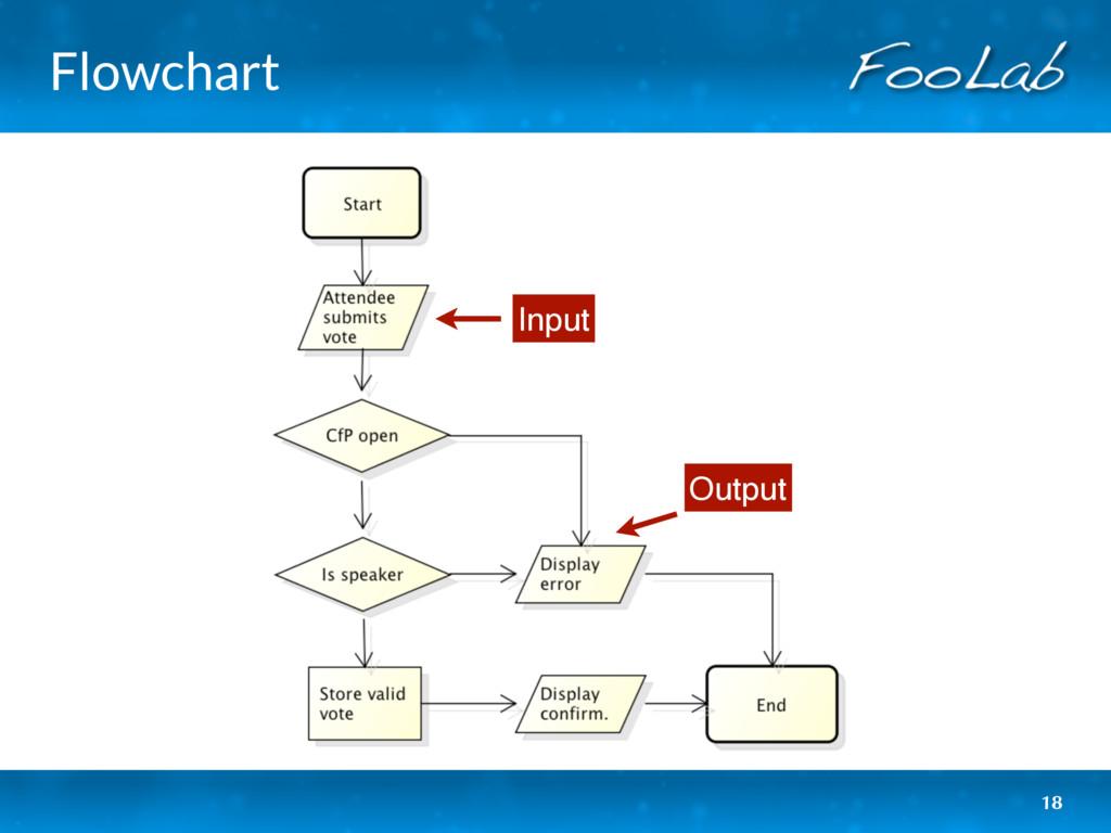 Flowchart 18 Input Output