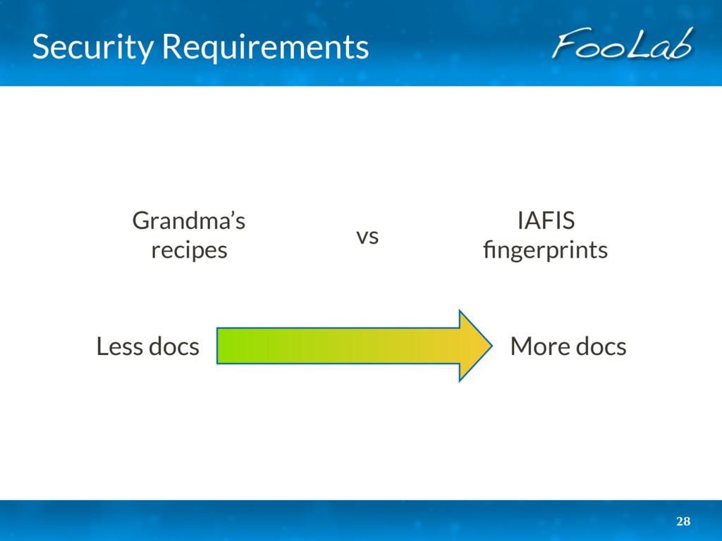 Security Requirements 28 More docs Less docs Gr...