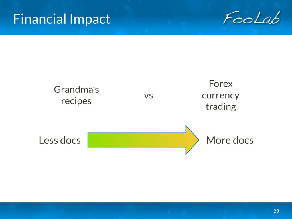 Financial Impact 29 More docs Less docs Grandma...