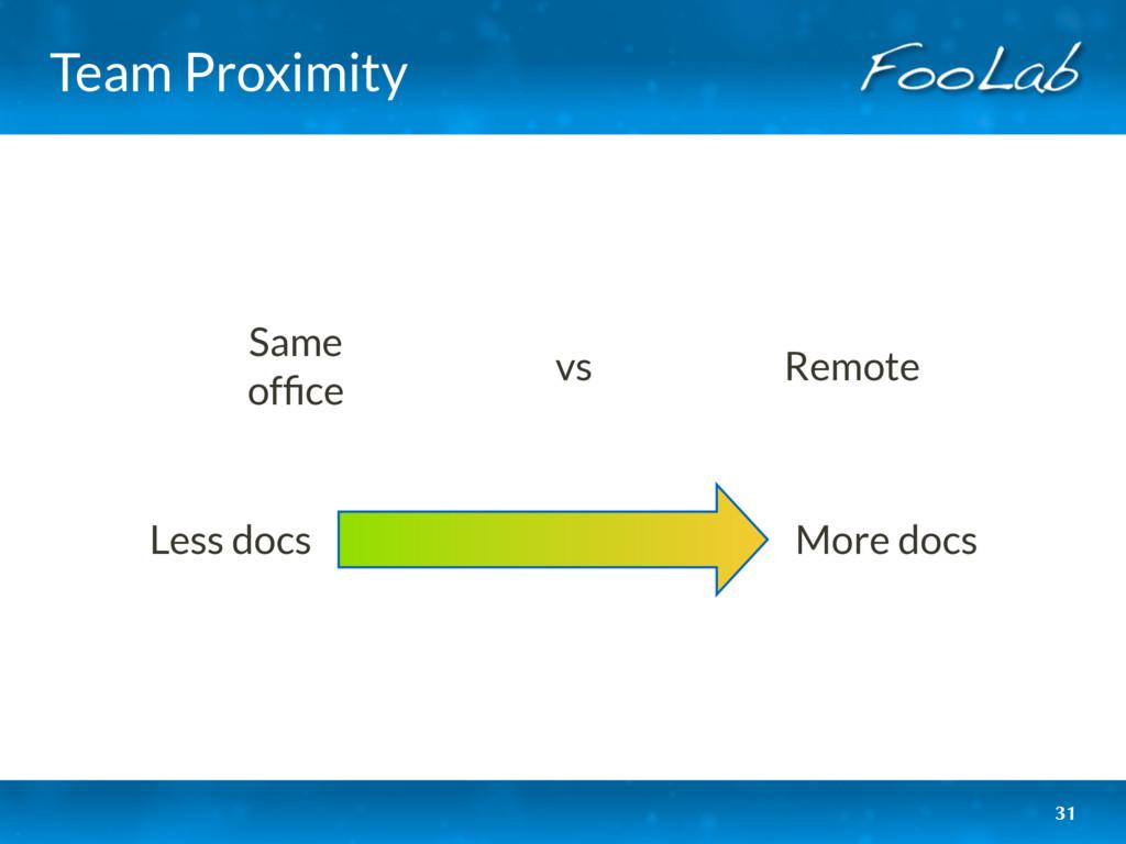 Team Proximity 31 More docs Less docs Same offic...