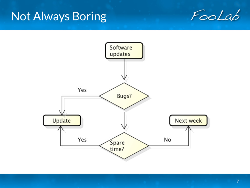 Not Always Boring 7
