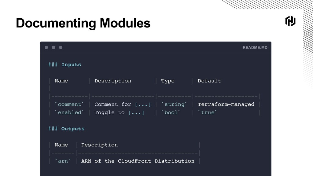 Documenting Modules README.MD ### Inputs   Name...