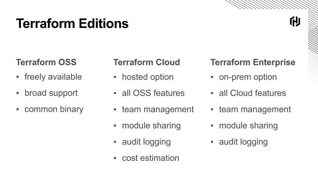 Terraform Editions Terraform Cloud Terraform OS...