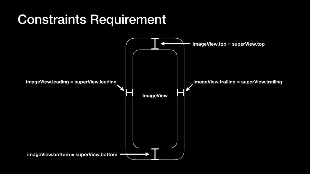 Constraints Requirement ImageView imageView.top...