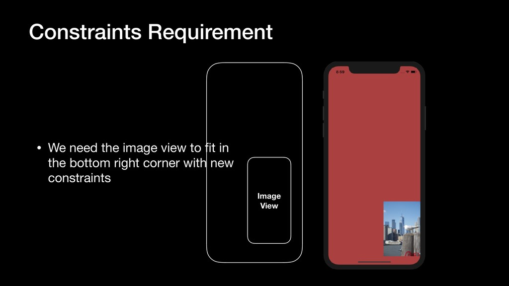 Constraints Requirement • We need the image vie...