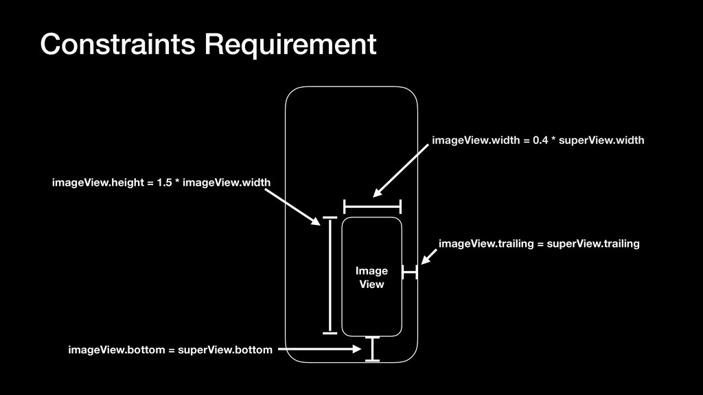 Constraints Requirement Image View imageView.bo...