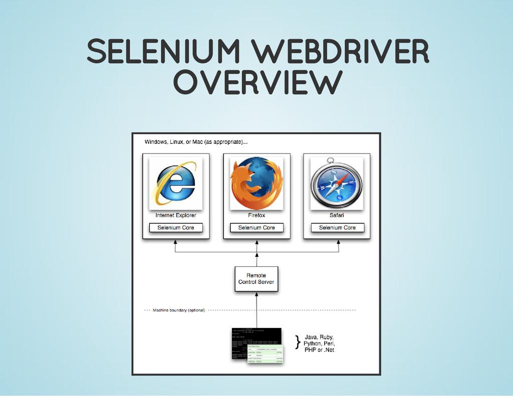 SELENIUM WEBDRIVER OVERVIEW