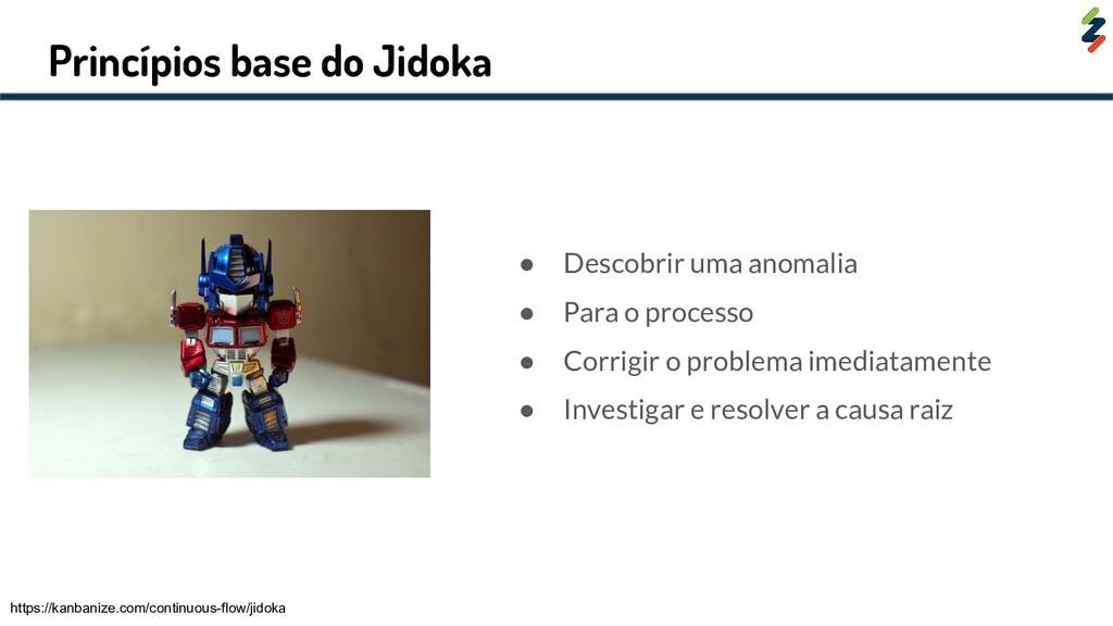 Princípios base do Jidoka ● Descobrir uma anoma...