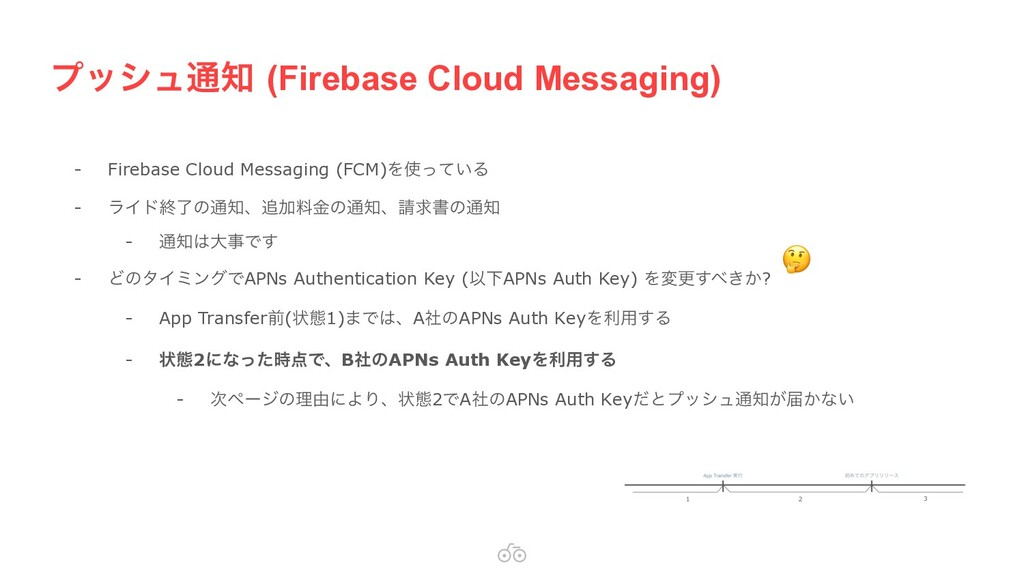 - Firebase Cloud Messaging (FCM)Λ࢖͍ͬͯΔ - ϥΠυऴྃͷ...