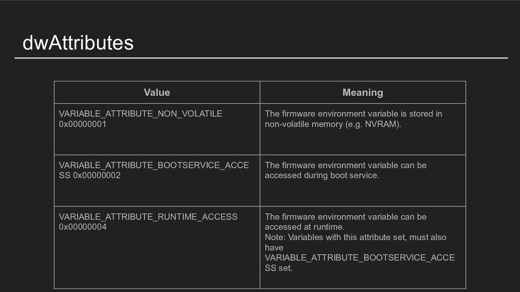 dwAttributes Value Meaning VARIABLE_ATTRIBUTE_N...