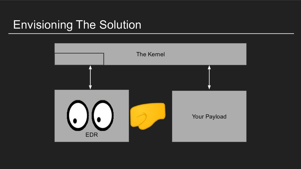 Envisioning The Solution The Kernel Your Payloa...
