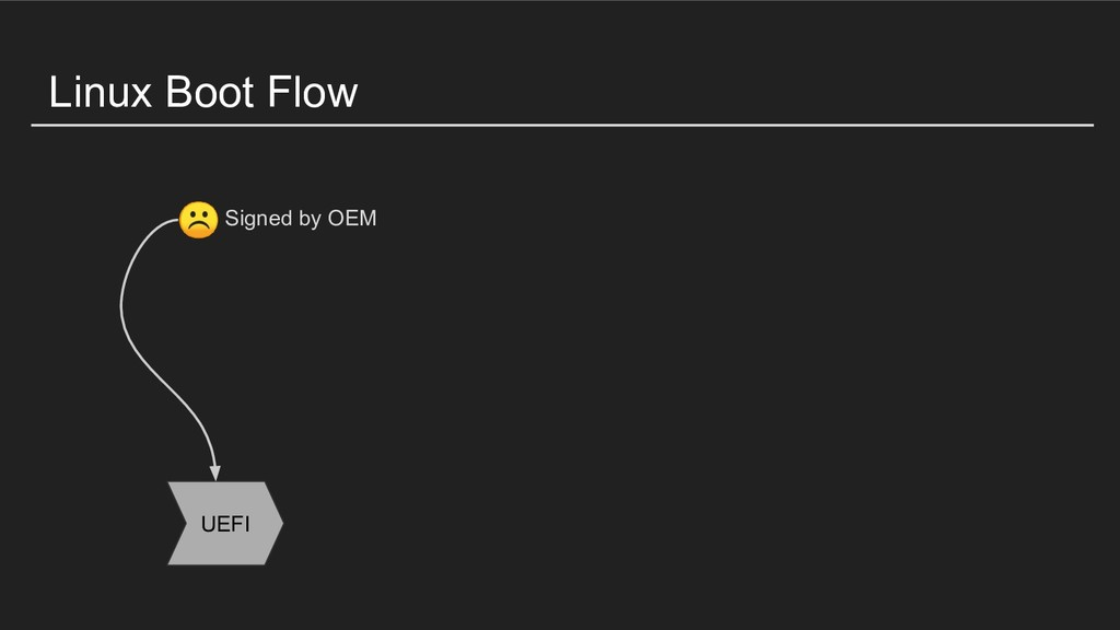 Linux Boot Flow UEFI Signed by OEM