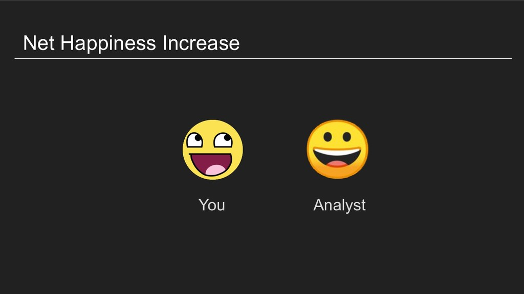 Net Happiness Increase You Analyst