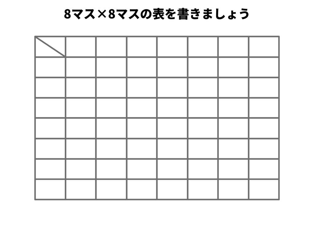 8マス×8マスの表を書きましょう